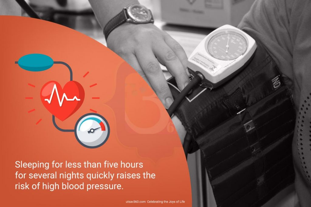 Image of person checking blood pressure.
